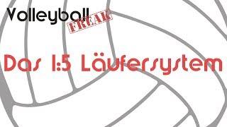 Das 1:5 Läufersystem im Volleyball