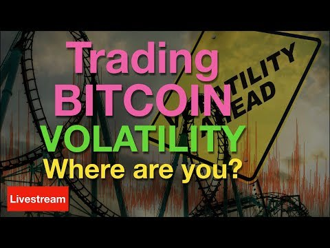 Trading Bitcoin - Volatility & How PatternCast Delivers Signals