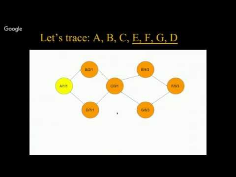 Graph Theory - Strongly Connected Components - Tarjan - 2 (Arabic)