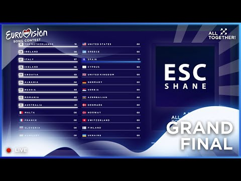 OESC 2020 | Grand Final (Voting Results) Our Eurovision Song Contest 🇳🇱 2020