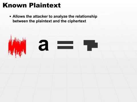 Known Plaintext Attack || Chosen Plaintext Attack