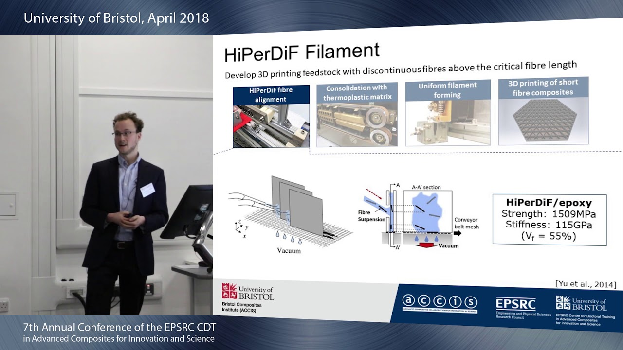 Development of improved fibre reinforced feedstocks for high performance 3D printing