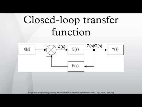 Closed-loop transfer function