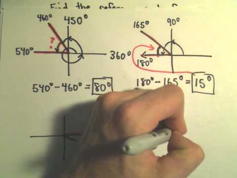 Reference Angle for an Angle, Ex 1 (Using Degrees)
