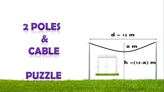 Two Poles and Cable PUZZLE || Tricky Puzzle || Interview Question