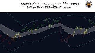 Торговый индикатор от Моцарта. Bollinger Bands (EMA) + RSI + Dispersion