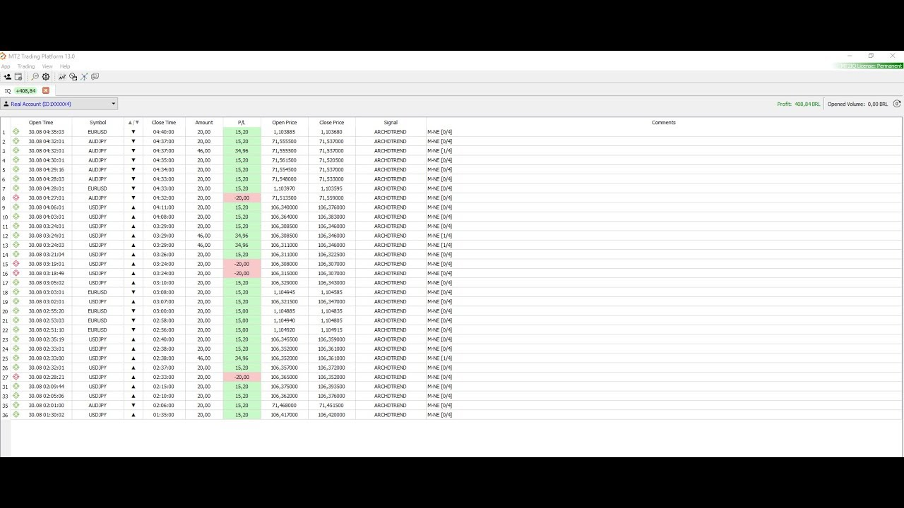 Binary Options Arch Indicator Reinvented Insane Gains Live Auto