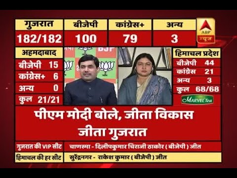 #ABPResults: People of Gujarat have chosen BJP for better performance, says Shahnawaz Huss