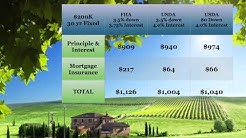 USDA 100% Financing Loan Low Mortgage Insurance