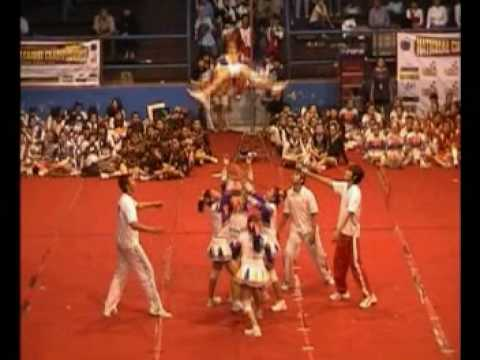 National Cheerleading Championship 2008