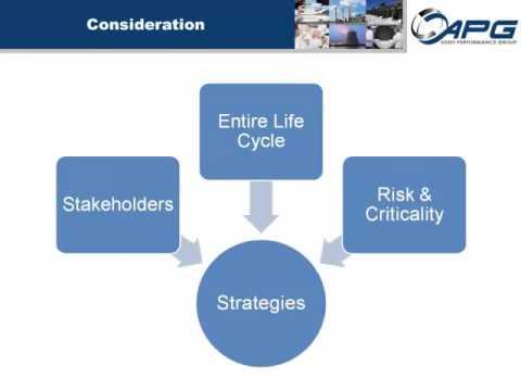 PAS-55: Effective Asset Management Strategies