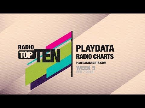 PLAYDATA CHARTS RADIO TOP TEN NIGERIA 2016 WEEK 5