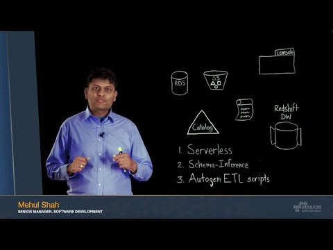 What is AWS Glue?