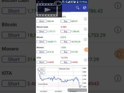 Trading Of Bitcoin On Plus 500. Making Profit In Btc Exchange On Plus 500 Trading Platform. Bitcoin