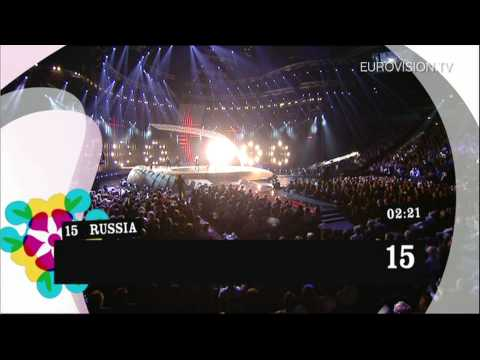 Recap of all the songs from the 2007 Eurovision Song Contest Final