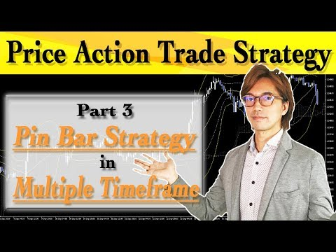 Price Action Part 3: Pin Bar In Multiple Timeframe Chart Analysis. Forex Trading Strategy