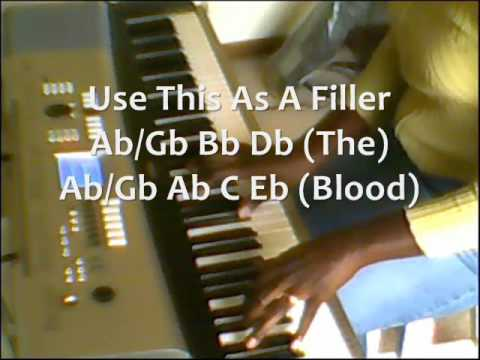How to Play Wonder Woking Power In The Blood of The Lamb Tutorial/Devotional Songs Tutorial