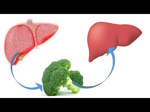 10 Best Foods to Cleanse the LIVER