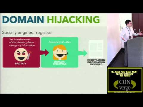 Track200 The Domain Name System DNS Operation and Security Tom Kopchak