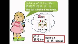 Learn Mandarin Chinese Online Free Lesson 35 The park is next to the library