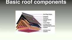 Basic roof components