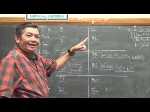 Bài Học Châm Cứu Và Mạch Lý - Bài 257