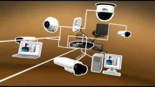 Axis video encoder solutions
