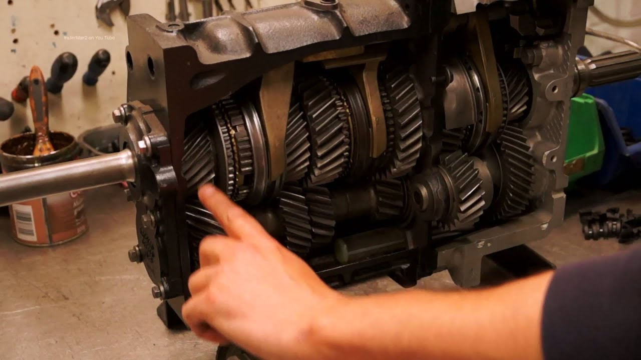 r380 gearbox how it works ask the experts with ashcroft rh youtube com Land Rover Rave Resource Land Rover