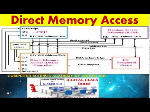 DMA : Direct Memory Access : What is DMA in Computer Architecture ?