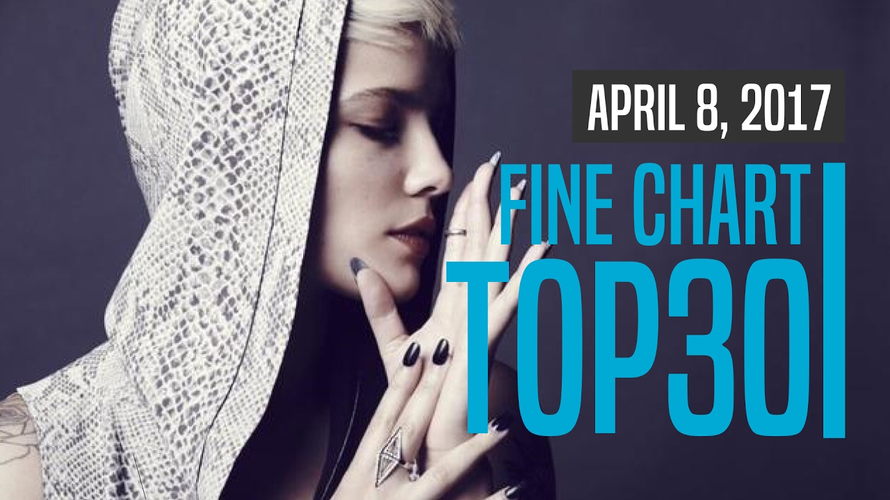 Top 30 Songs Chart | April 15,...