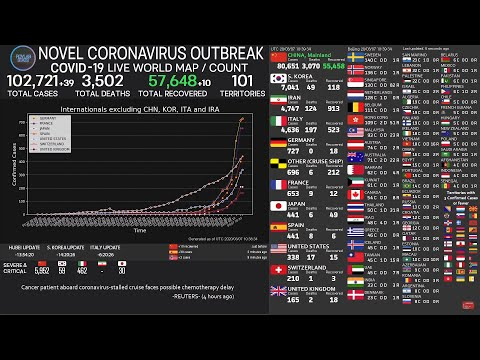 [LIVE] Coronavirus: Real Time Counter, World Map, News
