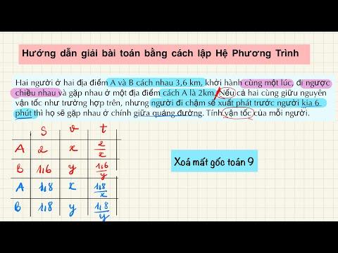 Toán 9 || Cách giải bài toán bằng cách lập hệ phương trình - dạng toán chuyển động ôto