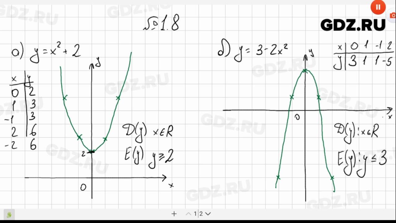 31 авг 2017. Видео решение к номеру 2. 1 по алгебре за 10-11 класс, автор а. Г. Мордкович более подробное гдз к этому заданию можно найти здесь https:// gdz. Ru/gdz/class-10/.