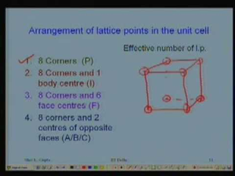 Lecture - 3 Crystal Geometry