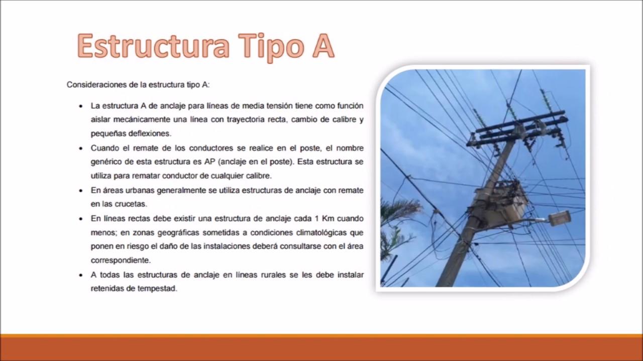 CBTIS 164 TIPOS DE ESTRUCTURAS ELECTRICAS - YouTube