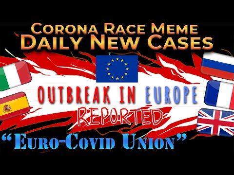 "[V14?] Corona Race Meme - ""Euro-Covid Union"" 