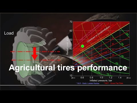 Agricultural Tires Performance | Tire Learn | TractorLab