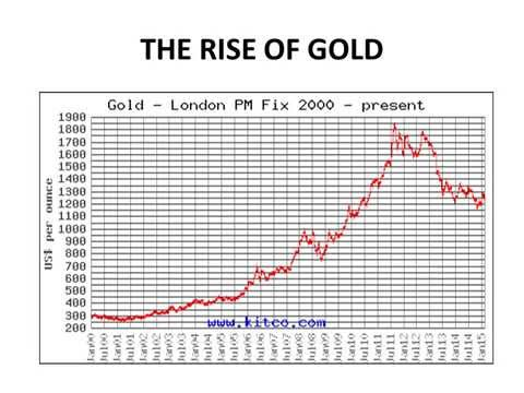 Investing in Gold - Starling Gold Philippines