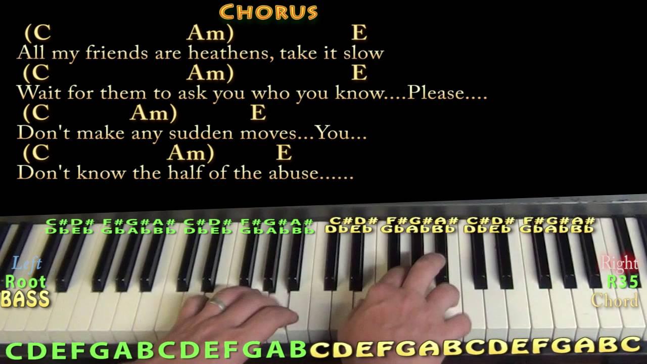 Heathens twenty one pilots piano cover lesson with chordslyrics heathens twenty one pilots piano cover lesson with chordslyrics hexwebz Image collections