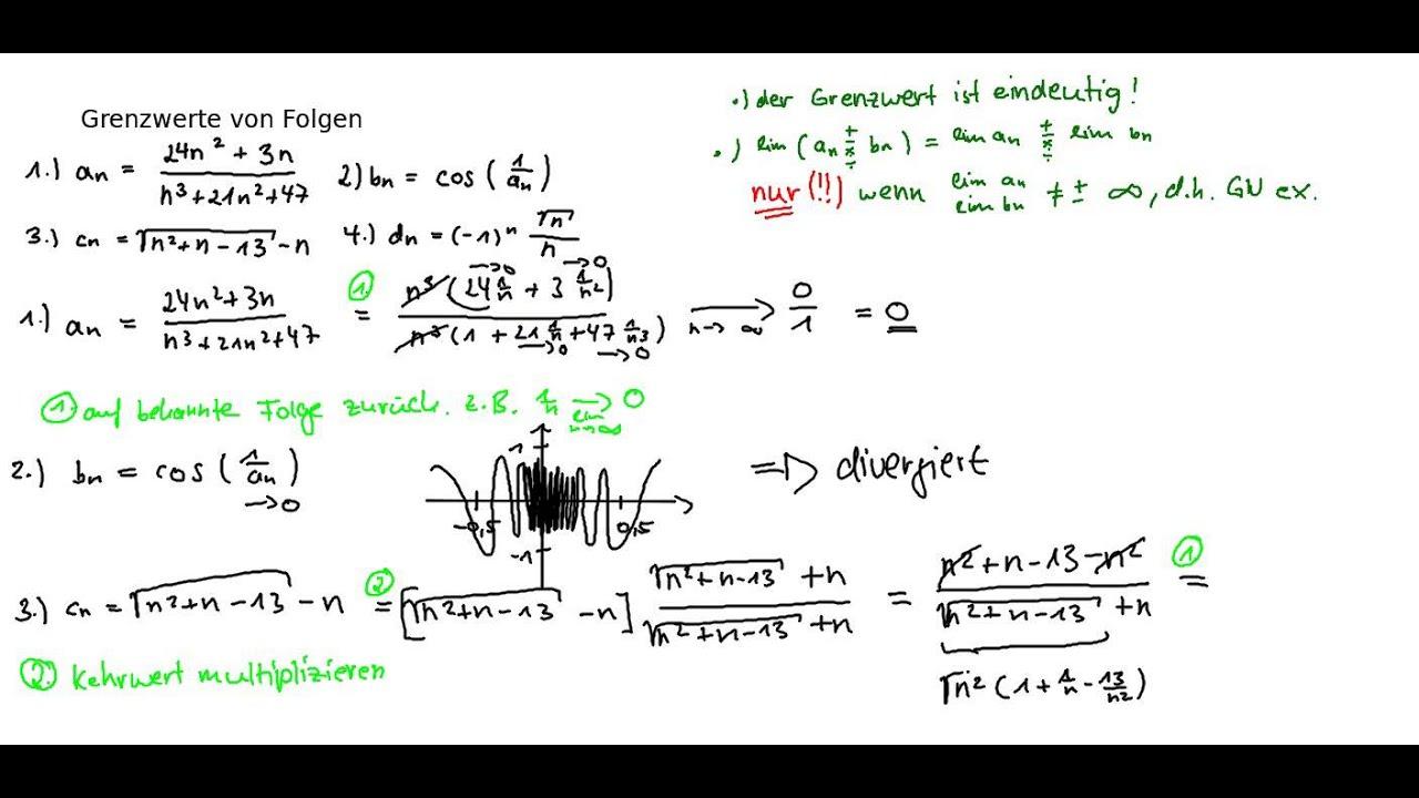 Grenzwert Berechnen Beispiele : grenzwert von folgen youtube ~ Themetempest.com Abrechnung