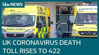 Uk Coronavirus Death Toll Rises To 422 In Biggest Daily Increase | Itv News