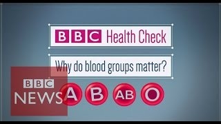 Health: Why do blood groups matter? BBC News(How can your blood save one person's life but kill another? To find out, check out this animation and tune into Health Check on BBC World News at these times: ..., 2015-08-21T15:01:39.000Z)