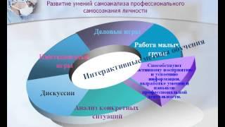 Интерактивные формы обучения в свете ФГОС третьего