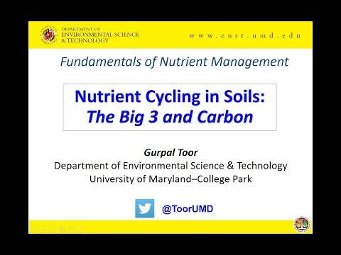 Nutrient Cycling - Fundamentals of Nutrient Management 2017
