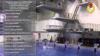 Первенство СДЮШОР ЦСКА по прыжкам в воду (результаты соревнований)