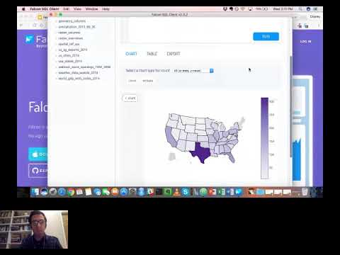 Using the Falcon SQL Editor to Generate Dashboards in Plotly