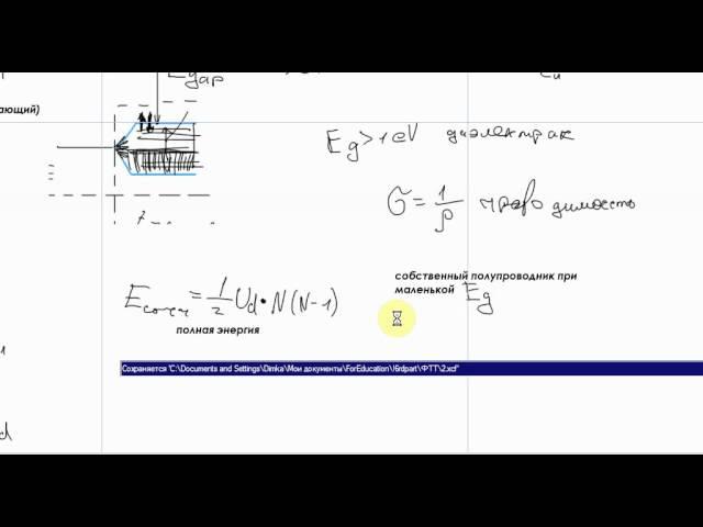 ФТТ  Лекция 2  Часть 2