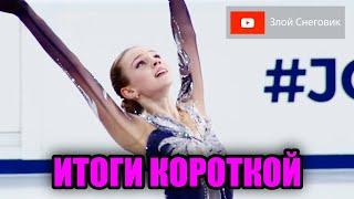 ИТОГИ КОРОТКОЙ ПРОГРАММЫ Девушки Юниорское Гран При в Красноярске 2021