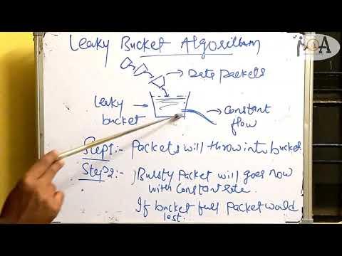 Congestion Control, Leaky Bucket, Token Bucket Algorithm For Congestion Control, Computer Networks