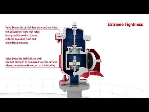 PROTEGO® Valves - Extreme Tightness